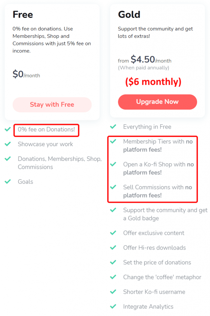 platform plan comparison